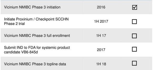 Abseits des Roche-Deals stehen demnächst drei bedeutende klinische Meilensteine auf der Agenda.